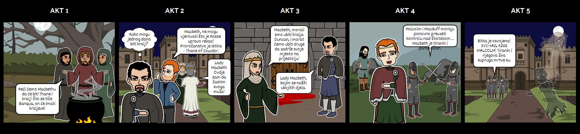 Macbeth 5 Structureboard Stručna Struktura