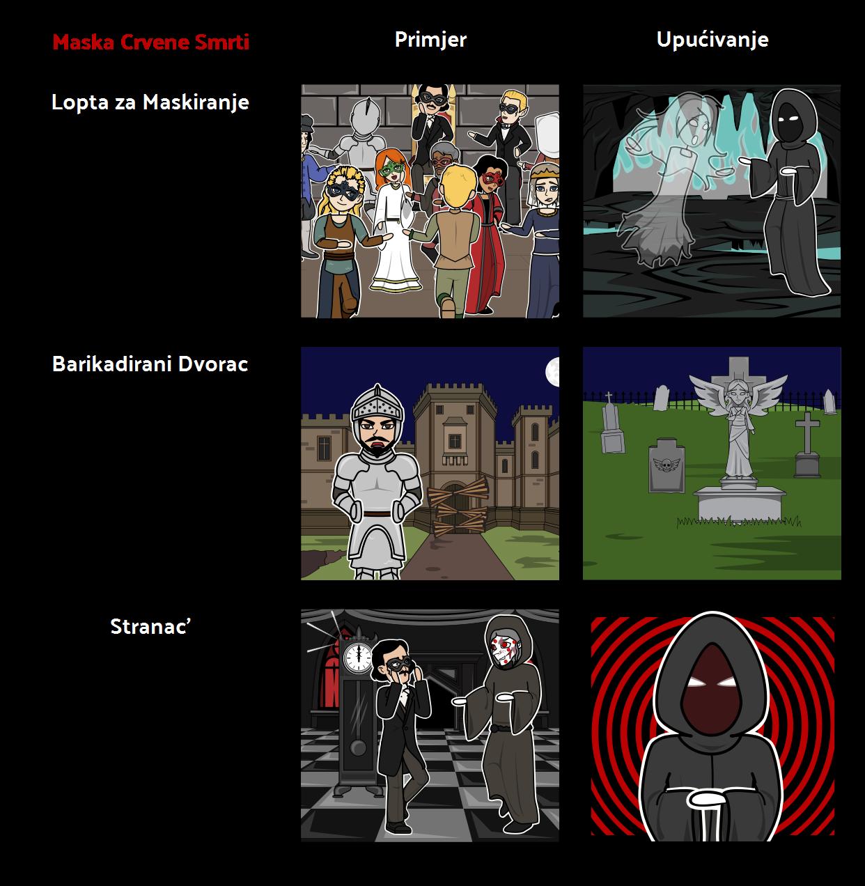 Maska Alegorije Crvene Smrti