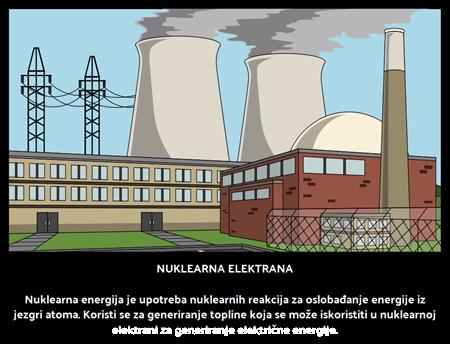 Nuklearna Elektrana