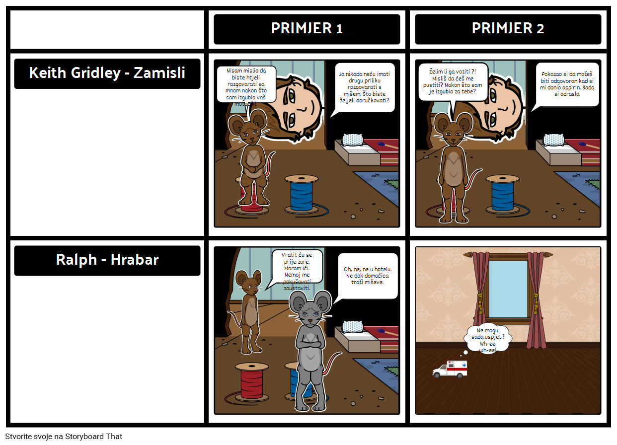 Osobine Karaktera Miša i Motora