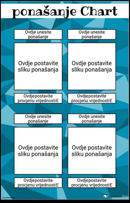 Plakat Grafikona Ponašanja
