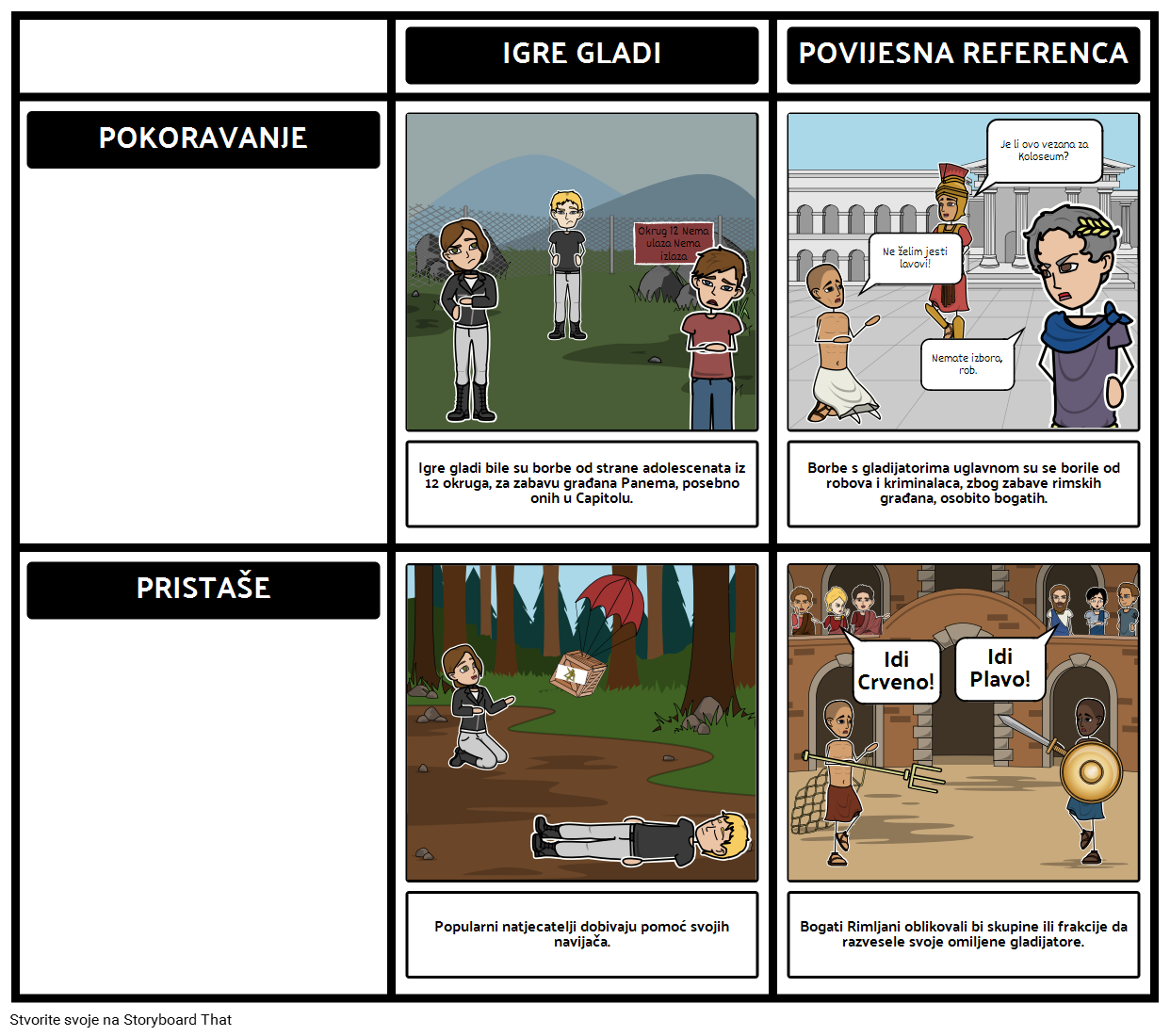 Podučavanje Igre Gladi - Usporedba s Poviješću