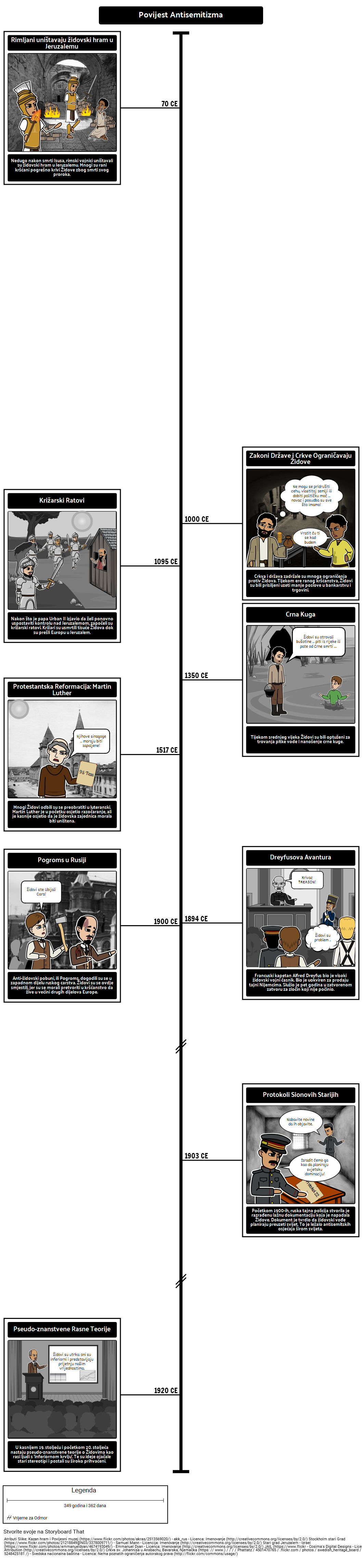 Povijest Holokausta - Povijest Antisemitizma
