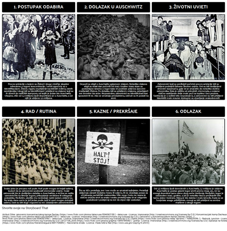 Povijest Holokausta - Život u Auschwitzu