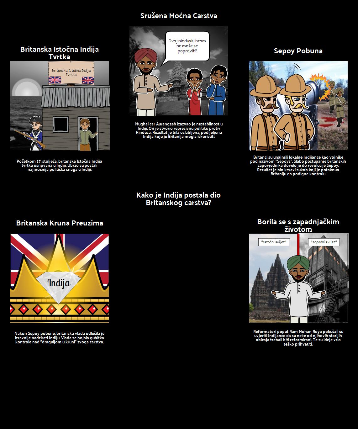 Povijest Imperijalizma - Uključivanje Indije u Britansko Carstvo