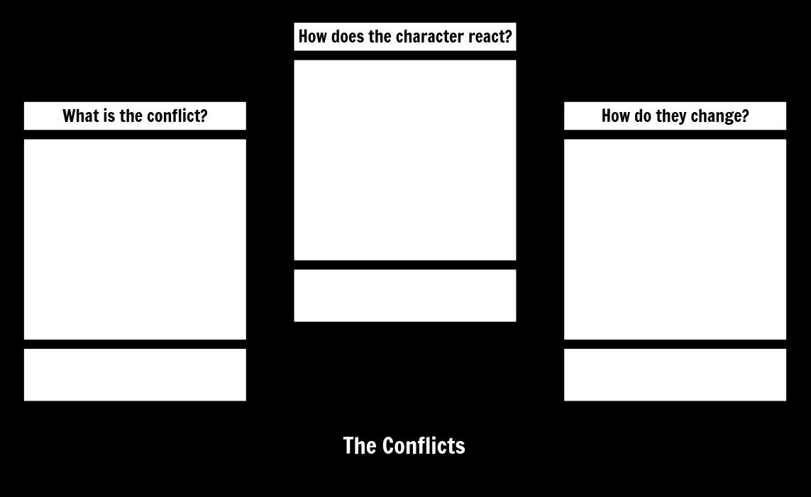 Predložak Analize Znakova Sukoba