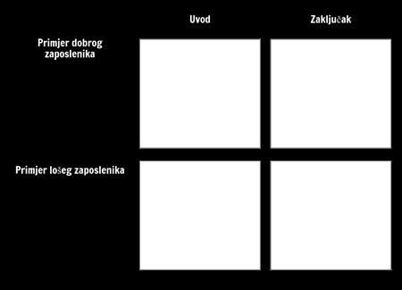 Predložak e-učenja