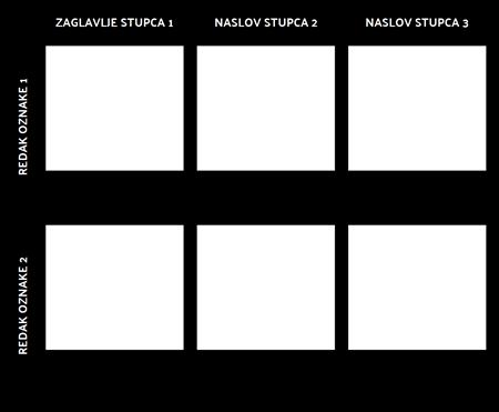 Predložak Grafikona 2x3