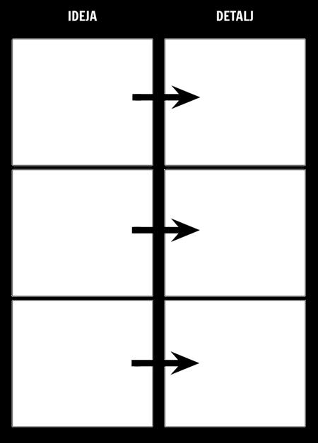 Predložak Ideje / Predloška Grafikona