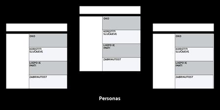 Predložak Printable Persona