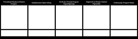 Predložak Programa Obuke