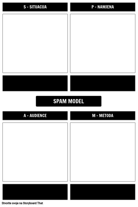 Predložak SPAM Modela
