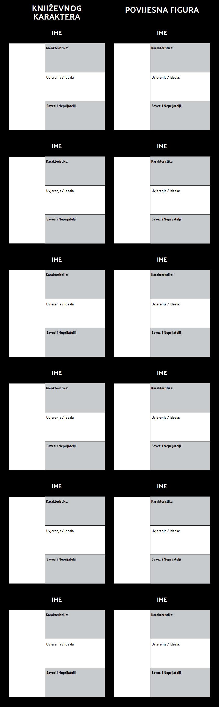 Predložak T-grafikona Znaka