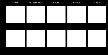 Predložak za Usporedbu TWIST