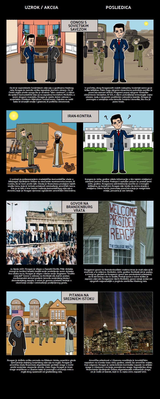 Predsjedništvo Reagana - Hladni rat
