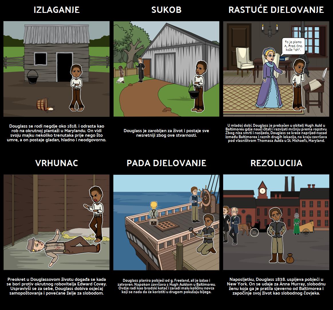 Priča o Životu Dijagrama Plana Fredericka Douglassa