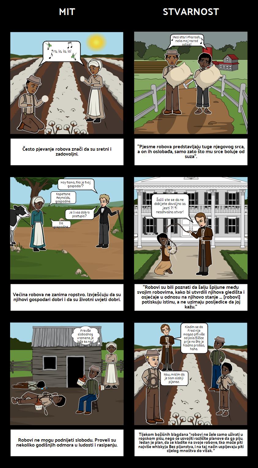 Priča o Životu Mitologije Frederick Douglass