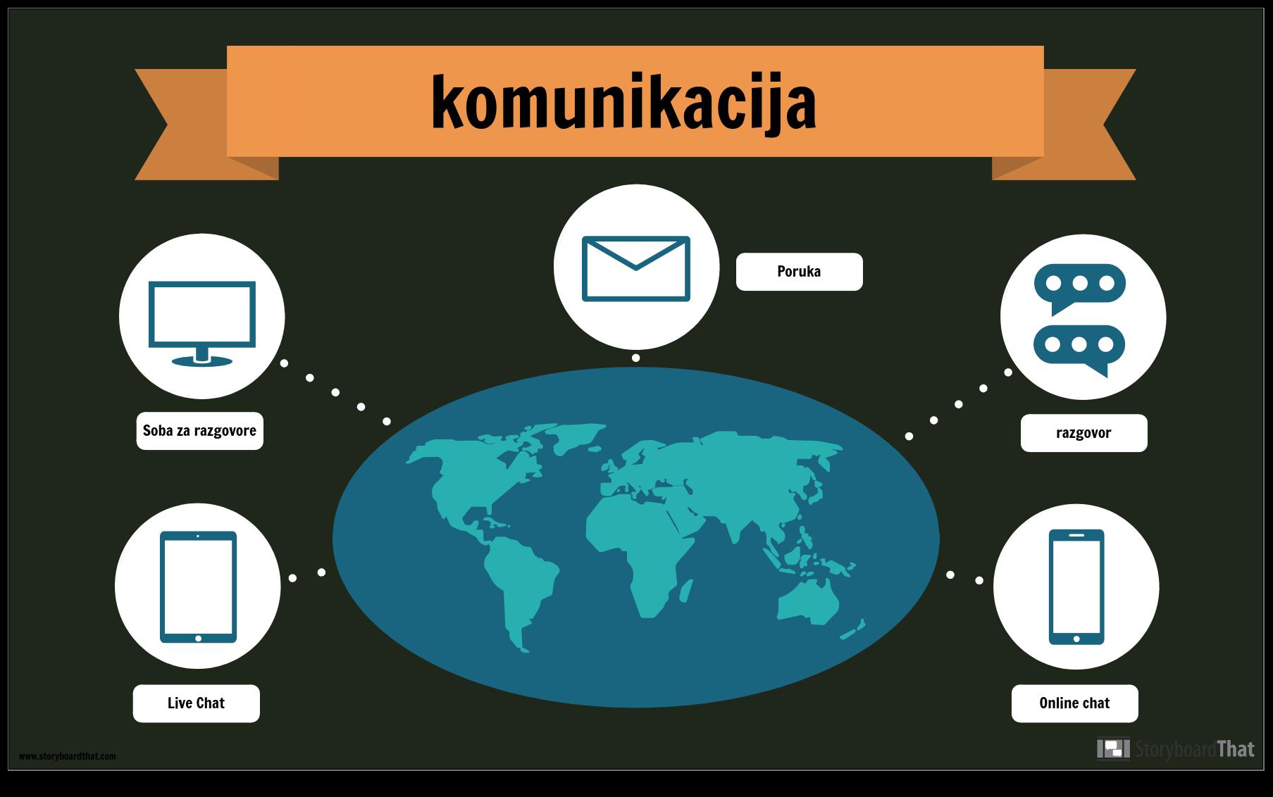 Primjer Komunikacije