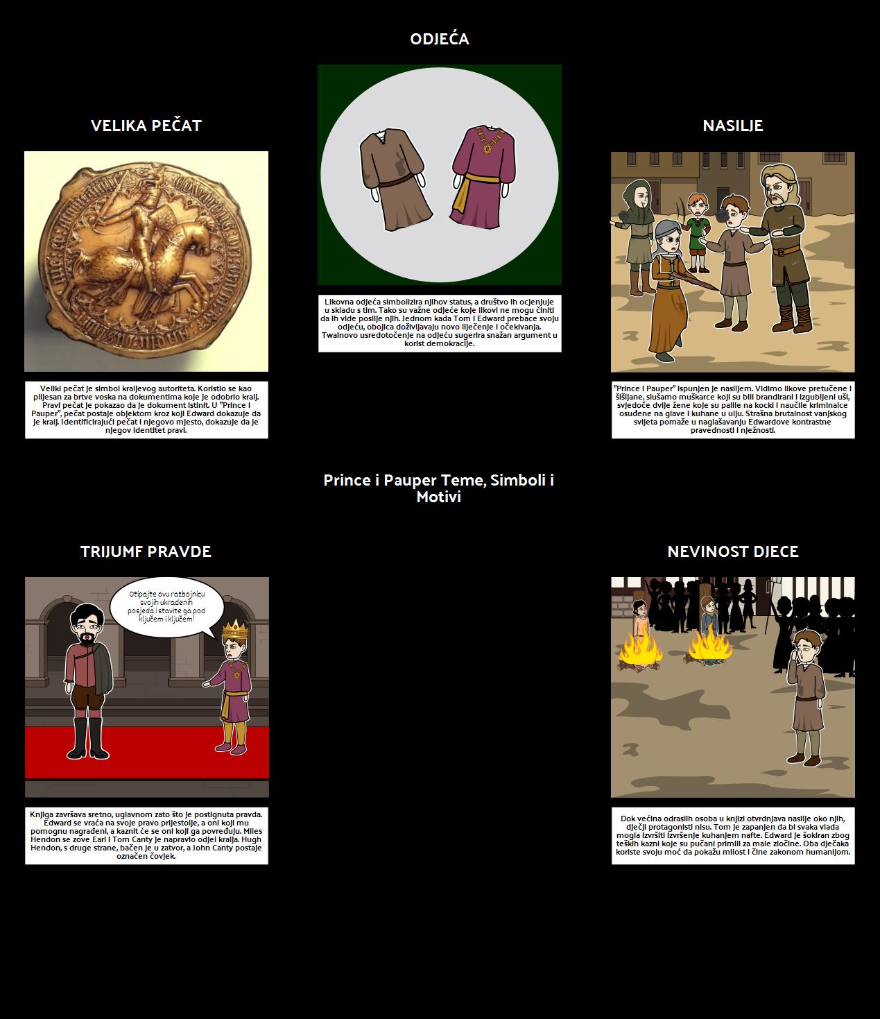 Prince i Pauper Teme, Motivi i Simboli