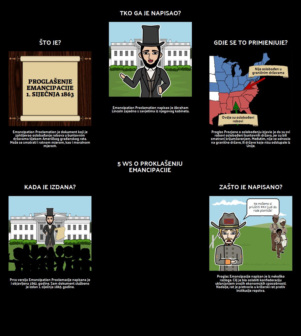 Procjena o Emancipaciji 5 Ws