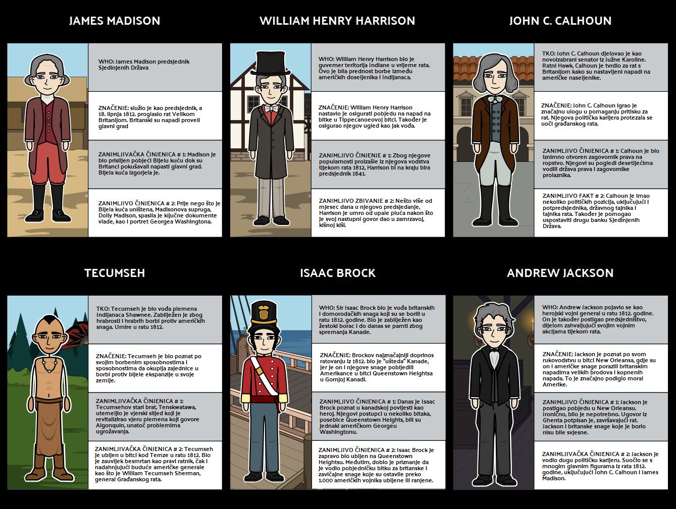 Rat 1812. - glavni likovi u ratu 1812