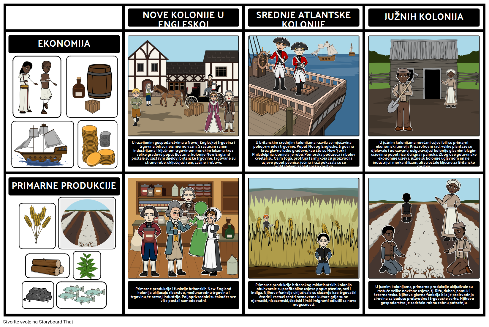 Razvoj Američkih 13 Kolonija
