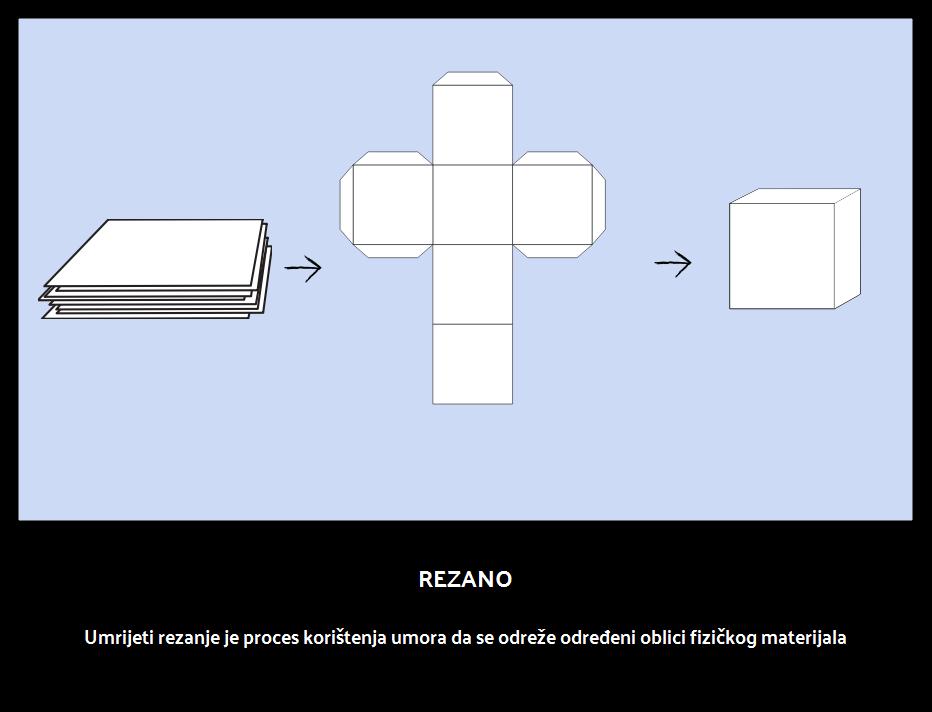 Rezano