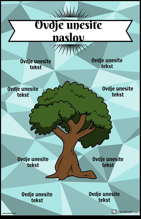 Shema Sidrenja na Drveću