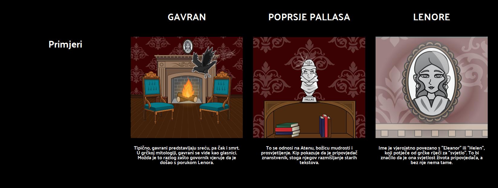 Simbolizam Gavrana