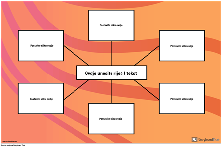 Spider Map Visual Vocabulary
