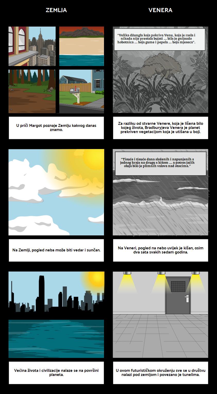 Sve Ljeto u Danu - Usporedba