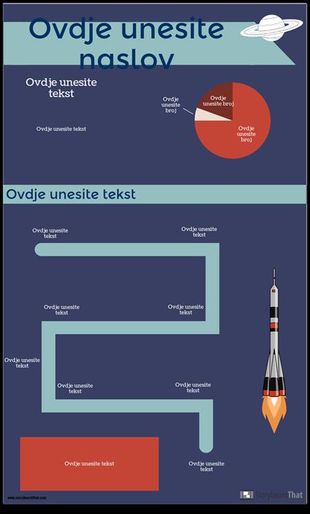 Svemirski Infografski