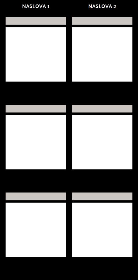 T-grafikon Praznih Usporedbi