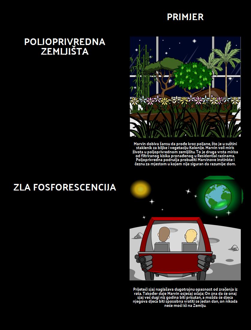 Teme, Motivi i Simboli u Ako vas Zaboravljam, Oh Zemlja ...