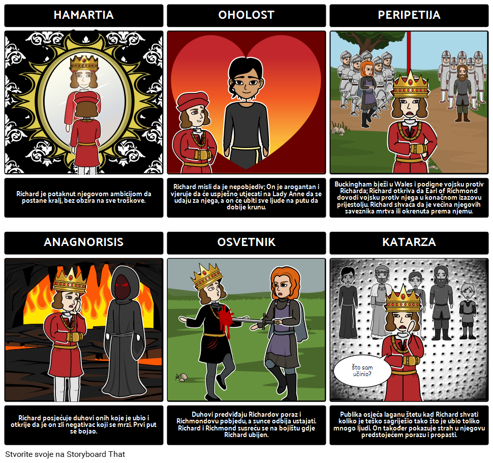 Tragedija Richarda III. Kao Tragičnog Junaka