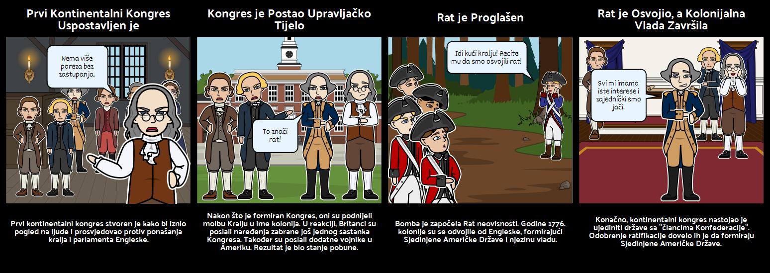 US Povijest Kolonije u Države