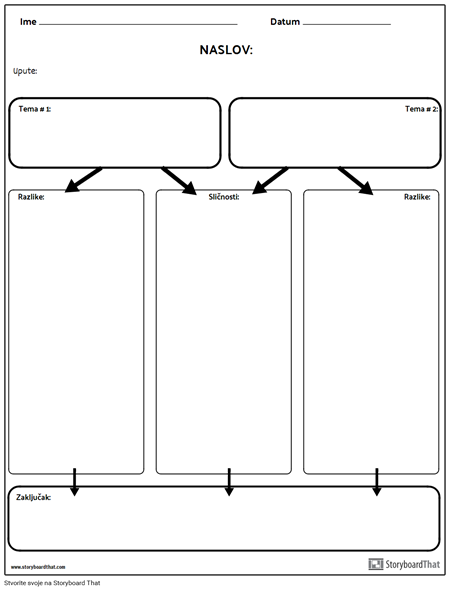 Usporedite Grafikon Stupaca Kontrasta