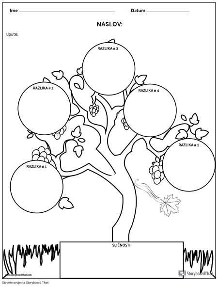 Usporedite Stablo Kontrasta
