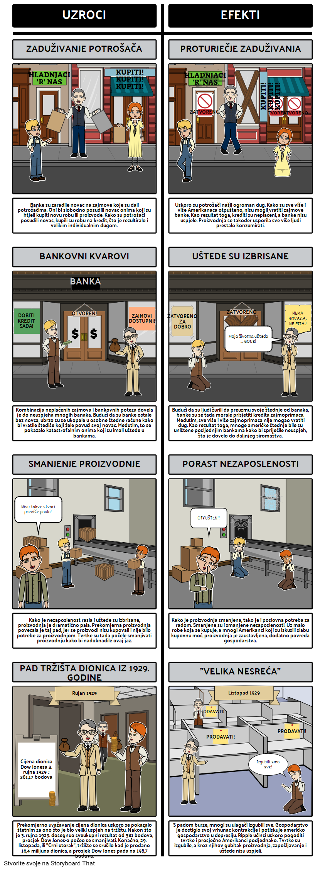 Uzroci i Posljedice Velike Depresije