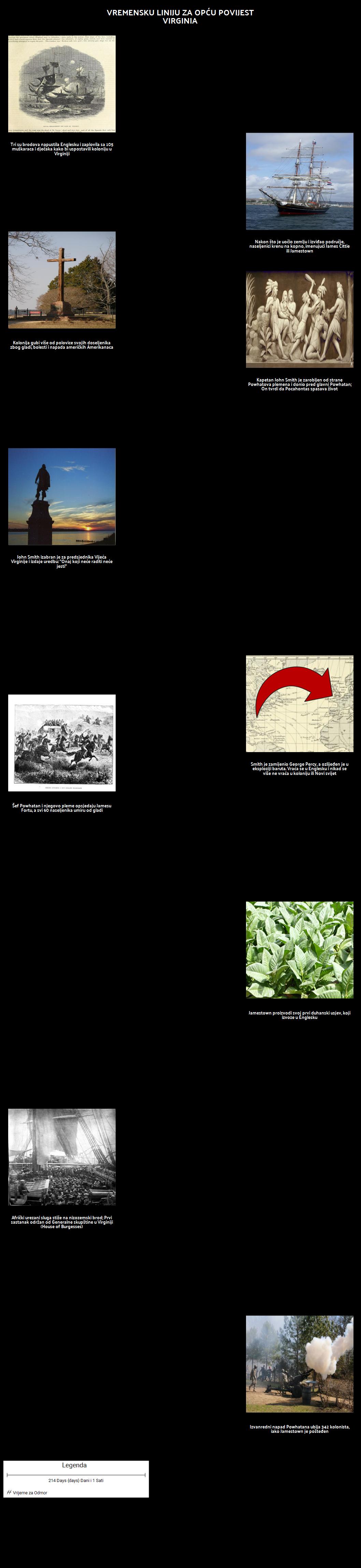 Vremenska Crta Generalne Povijesti Virginije
