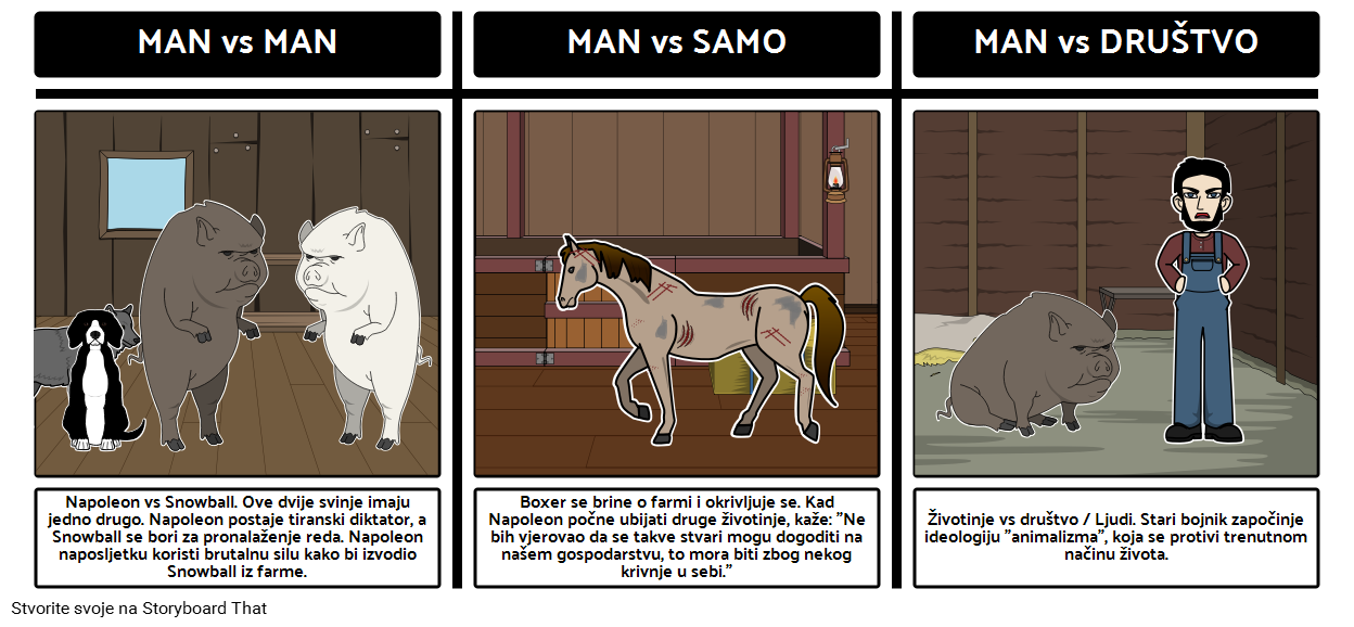 Životinjska Farma - Sukob