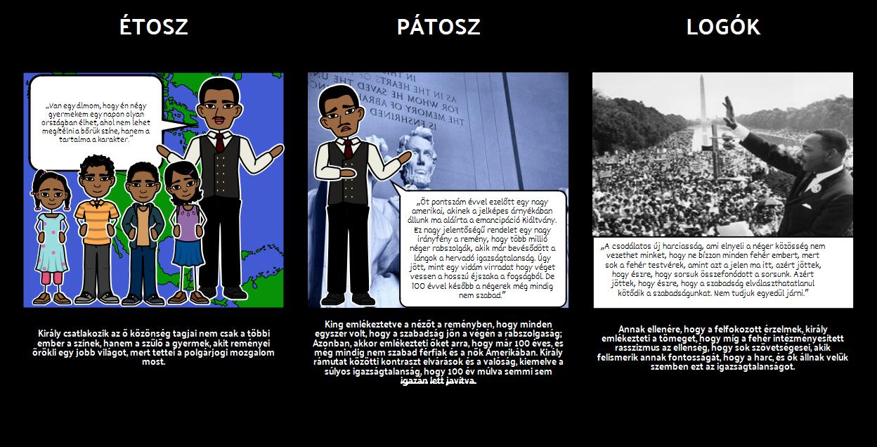 """""""Van egy Álmom"""" Ethos, Pátosz és Logók"""