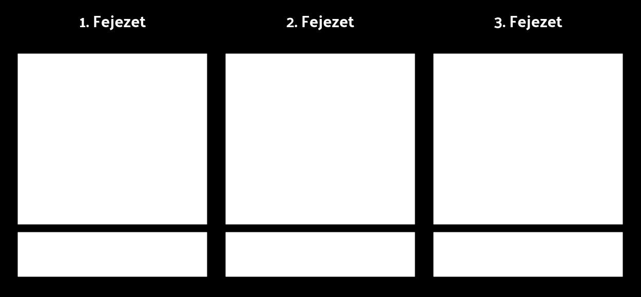 3 Oszlop T Diagram