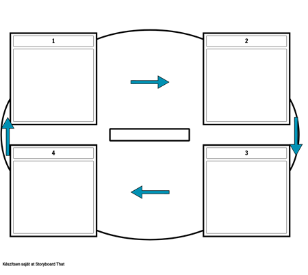 4 sejtciklus nyilakkal