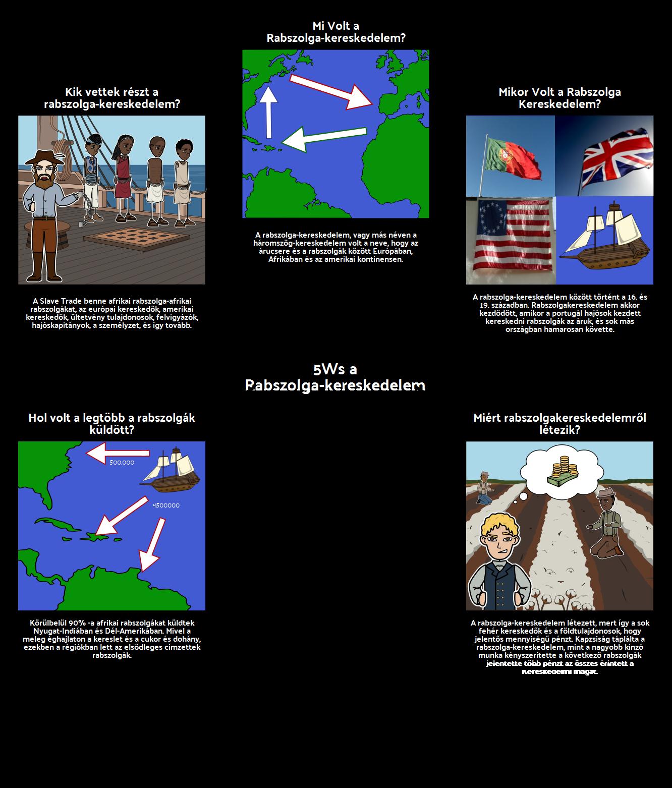 5Ws a Rabszolga-kereskedelem