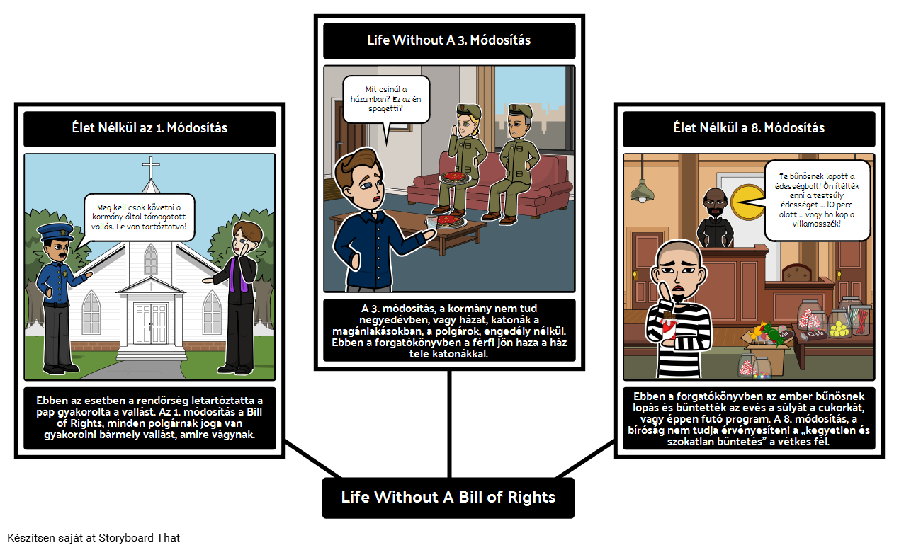 A Bill of Rights - Life Without Ez
