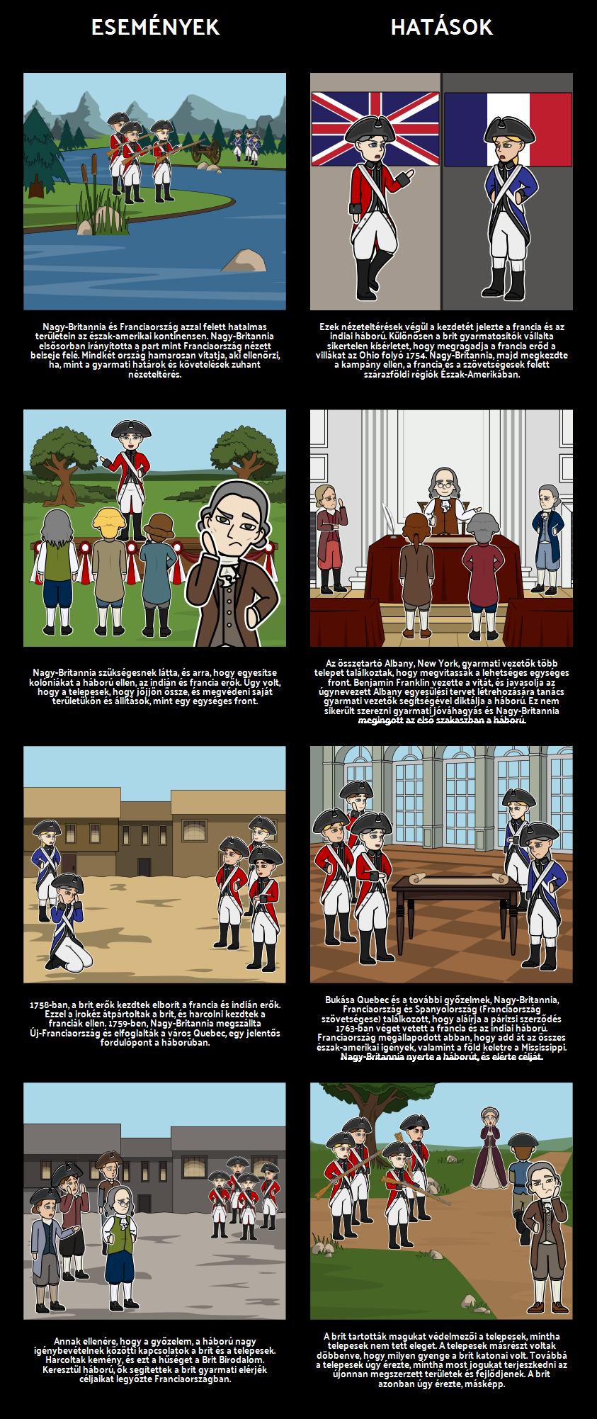 A francia és az indiai háború, 1754-1763