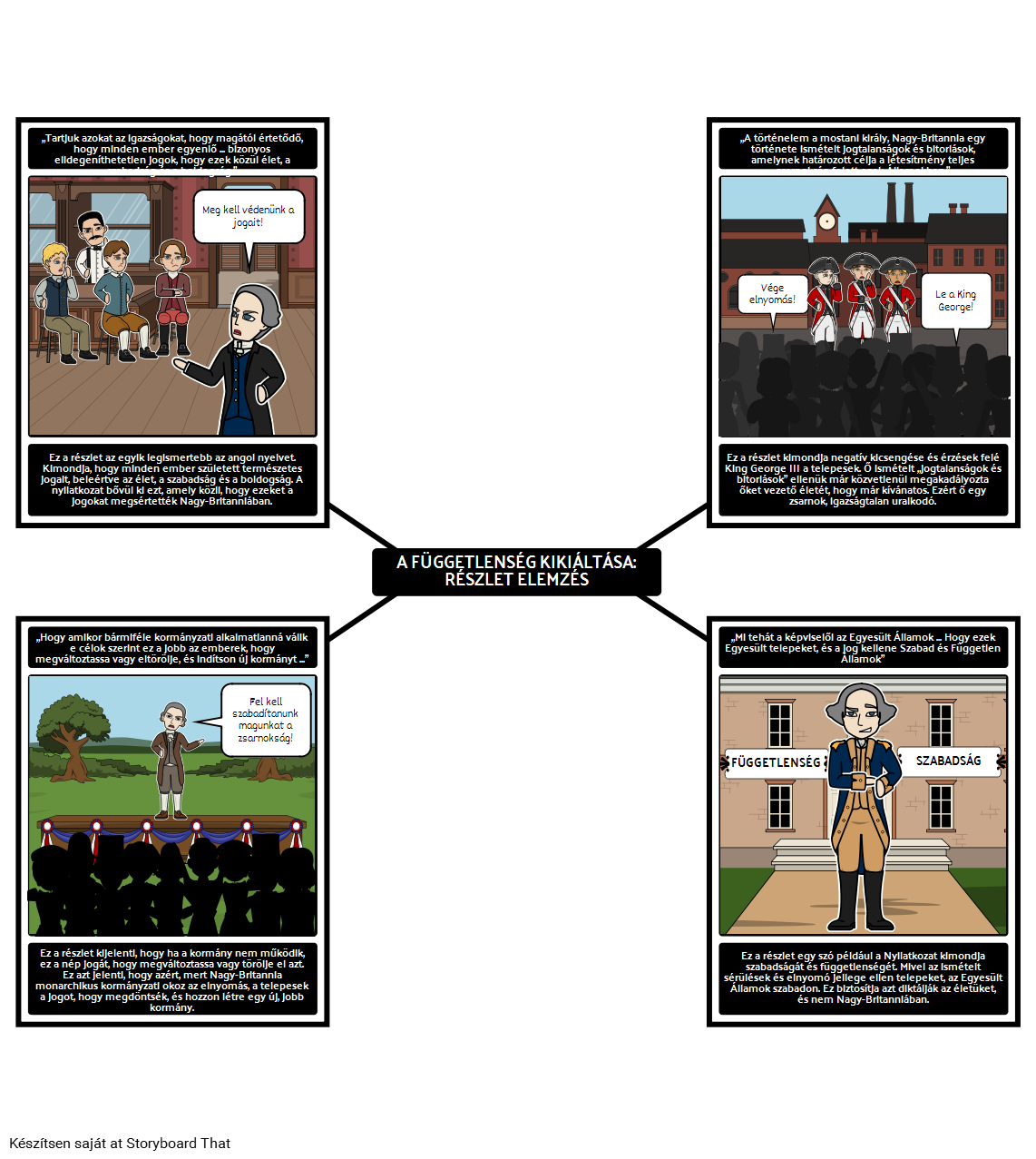 A Függetlenségi Nyilatkozat Idézet Analysis
