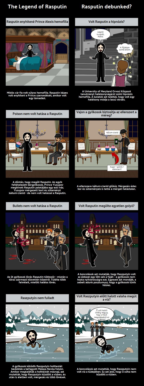 A Kommunizmus és az Orosz Forradalom - Debunking Rasputin