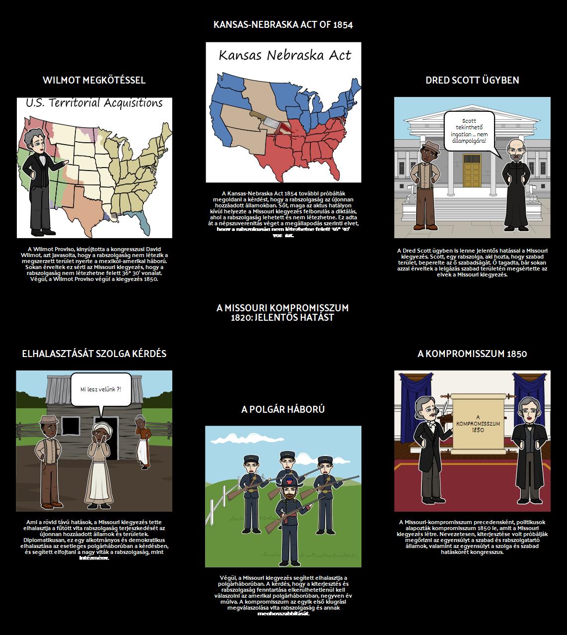 A Missouri kiegyezés 1820 - Major hatásai